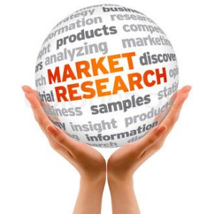 Hands holding a Market Research Word Sphere sign on white background.